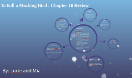 To Kill a Mocking Bird : Chapter 18 Review