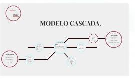 MODELO DE CICLO DE VIDA EN CASCADA.