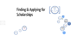 Finding & Applying for Scholarships