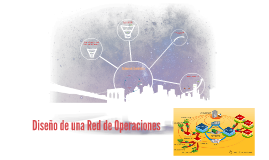 Copy of Copy of diseño de una red de operaciones