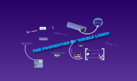 The Amazing Properties of Visible Light