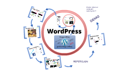 WordPress 1001