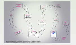 Technology Action Research Committee