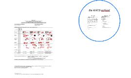Copy of De KATZ-schaal