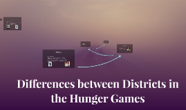 Differences between Districts in the Hunger Games