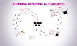 LEARNING APPROACH: BEHAVIOURISM