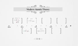 Modern Atomic Theory