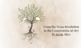 From the Texas Revolution to the Compromise of 1877