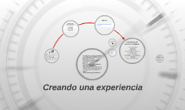 Creando una experiencia