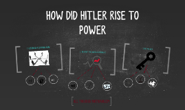 HOW DID HITLER RISE TO POWER