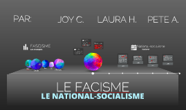 Le facisme & le national-socialsme