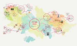 Copy of CIVILIZACIONES ANTIGUAS: Egipto, China, India y Mesopotamia