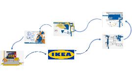 Trabajo sobre IKEA
