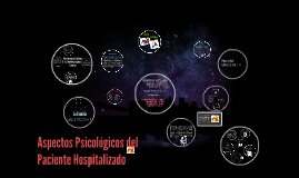 Copy of Aspectos Psicológicos del Paciente Hospitalario