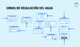 Copy of OBRAS DE REGULACIÓN DEL AGUA