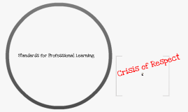 Standards for Professional Learning