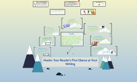 Copy of Hooks: Your Reader's First Glance at Your Writing