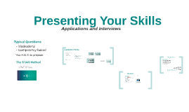 How to present your skills and values
