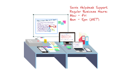Copy of Savvia Helpdesk Support