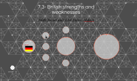 7.3- British strengths and weaknesses