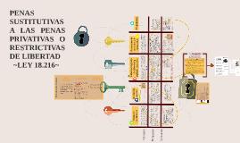 PENAS SUSTITUTIVAS A LAS PENAS RESTRICTIVAS O PRIVATIVAS DE