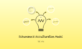 Copy of Schumann's Acculturation Model