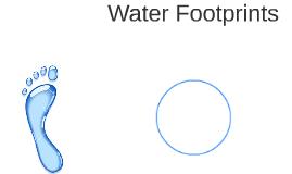 water footprints