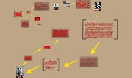 Copy of Literatura aservita ideologiei comuniste