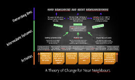 A Theory of Change for Near Neighbours: Final
