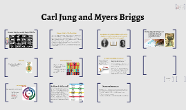 Copy of Copy of Carl Jung and Myers Briggs Outline