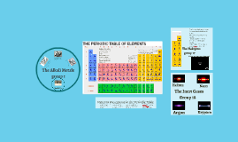 Copy of The Periodic Table of the Elements Unit 1: Patterns
