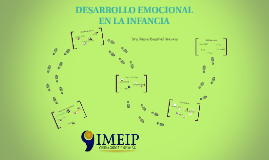 Copy of DESARROLO EMOCIONAL