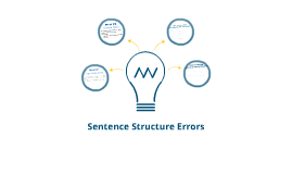 Run-On Sentences & Comma Splices