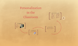 Personalization in the Classroom