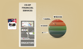 Co-Op Financial Services Website Redesign 2017