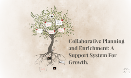 Collaborative Planning and Enrichment