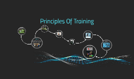 Copy of Principles of training by Ian Johns