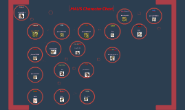 Copy of MAUS Character Chart