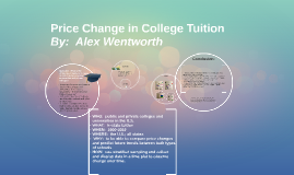 Price change in college admissions from 2000-2010