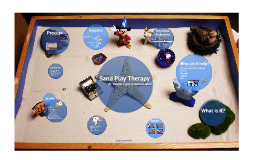 therapeutic alliance and transference Background/aim working alliance, as a collaborative part of the therapeutic relationship has been proven to be one of the most powerful therapeutic factors in psychotherapy in general, regardless many technical differences between nu- merous psychotherapeutic modalities on the other hand, transference is the basic.