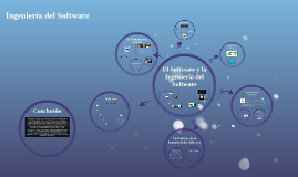 El Software y la Ingenieris del Software