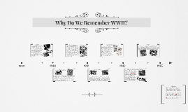 Why Do We Remember WWII?
