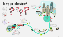 Copy of Job Interview prezi
