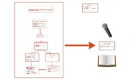 Dilemma-Analyse durch Nützlichkeitskalkül