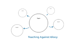 Teaching Against Idiocy
