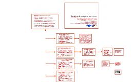 Projetos de pesquisa 2013-2014