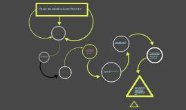 Copy of Como insertar diapositivas de otro archivo