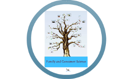 "Copy of Family and Consumer Science ~ ""Old"" Standards and Content Areas"
