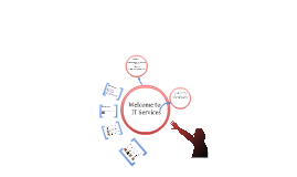 Copy of IT Services Welcome Screen
