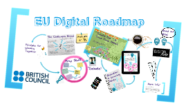 Copy of EU Digital Roadmap